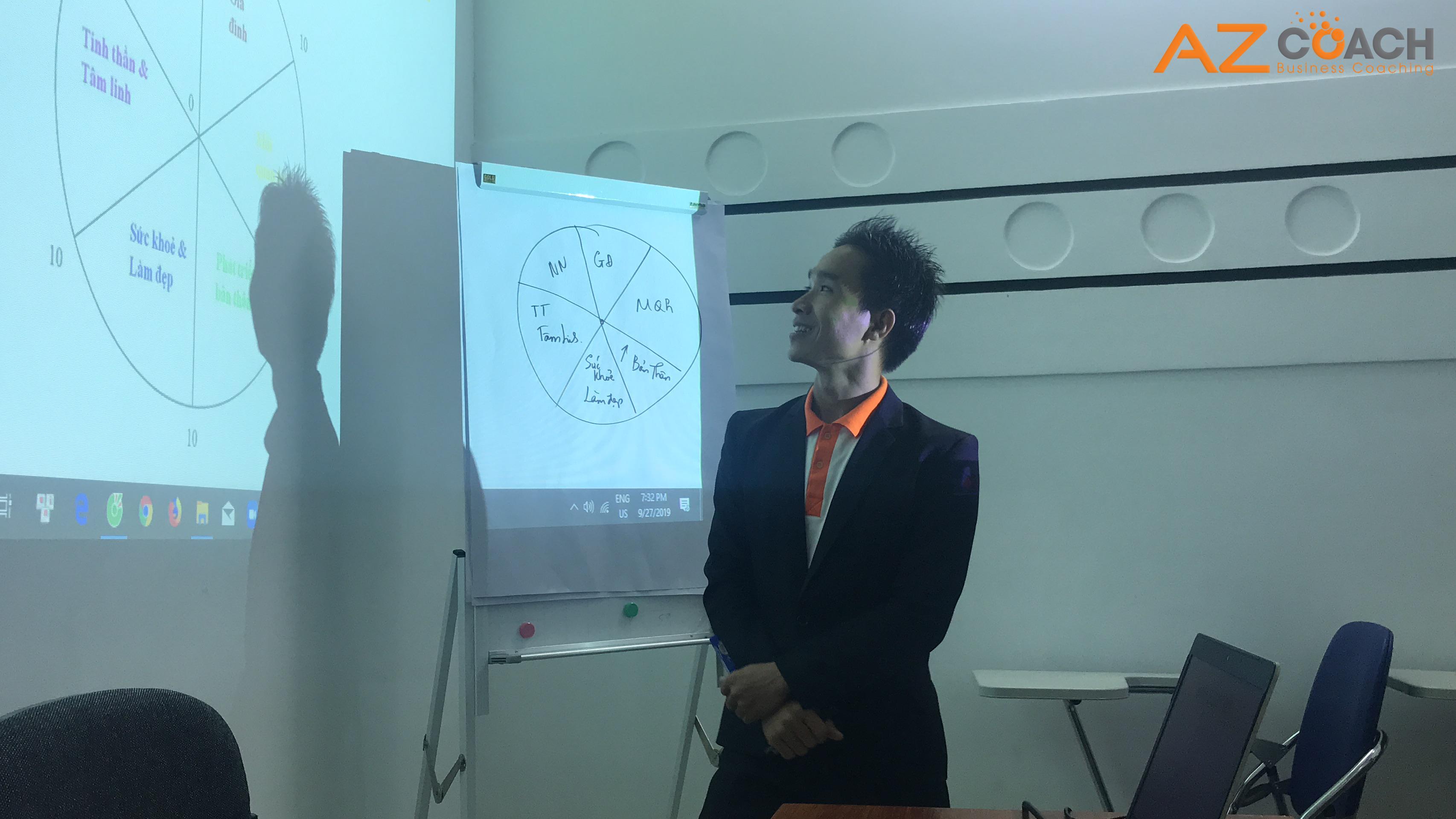 khóa học khám phá và ứng dụng NLP